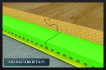 Bambus na click
